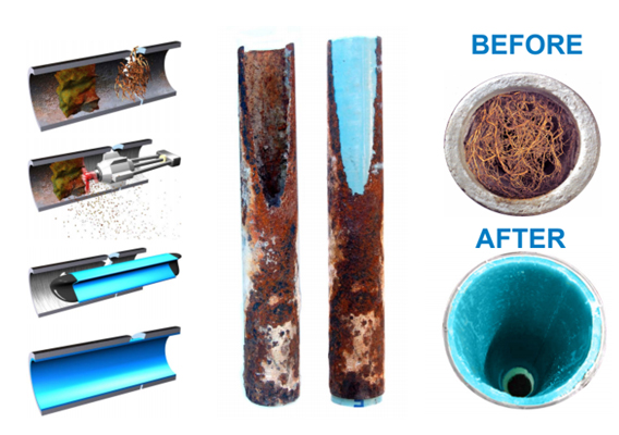 Before and after images of pipes using Nu Flow solution