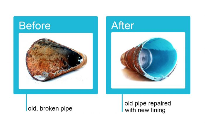 Before and After CIPP - Ontario Pipe Lining
